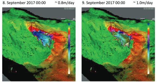 Progression of surface velocities as measured by the radar interferometer on unstable part of the glacier during the two days prior to avalanching.