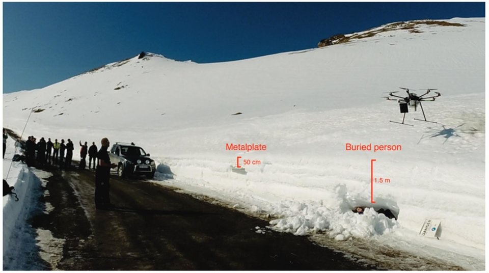 Setup of the object burial test with a metalplate and a buried person 50 cm and 1.5 m below the snow surface. The drone is hovering over the buried person.